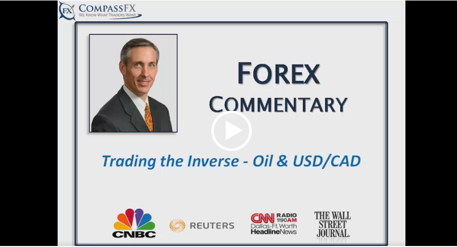 Trading the Inverse – Oil & USD/CAD